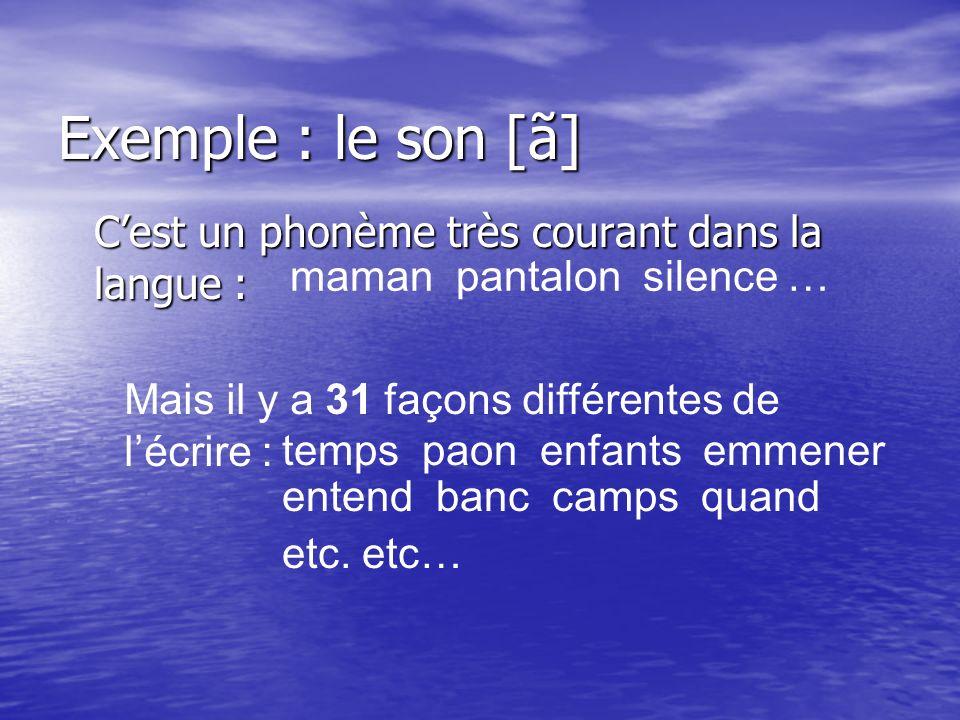 Exemple : le son [ã] C'est un phonème très courant dans la langue :